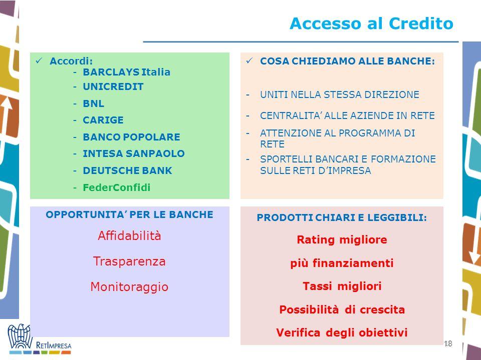Accesso al Credito Affidabilità Trasparenza Monitoraggio