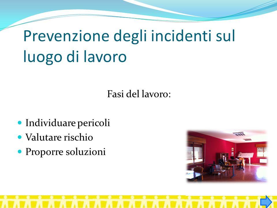 Prevenzione degli incidenti sul luogo di lavoro
