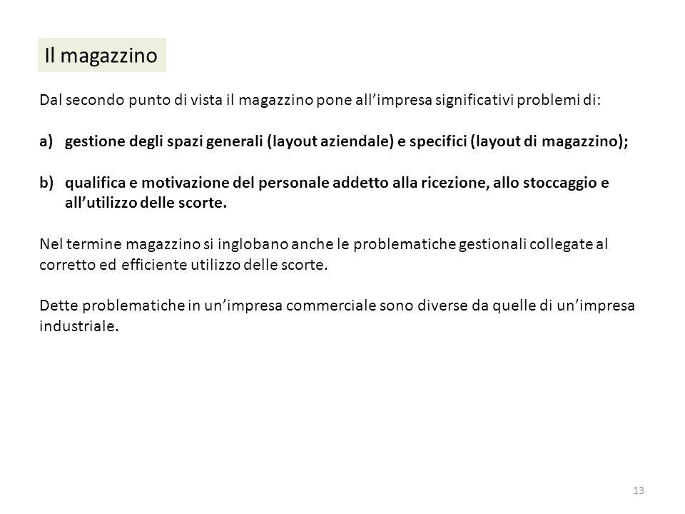Il magazzino Dal secondo punto di vista il magazzino pone all'impresa significativi problemi di: