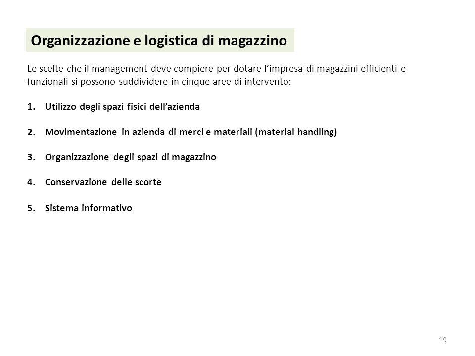 Organizzazione e logistica di magazzino