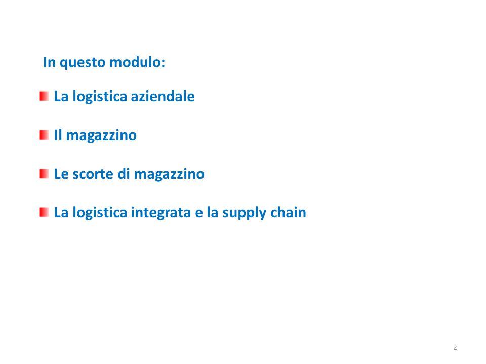 In questo modulo: La logistica aziendale. Il magazzino.