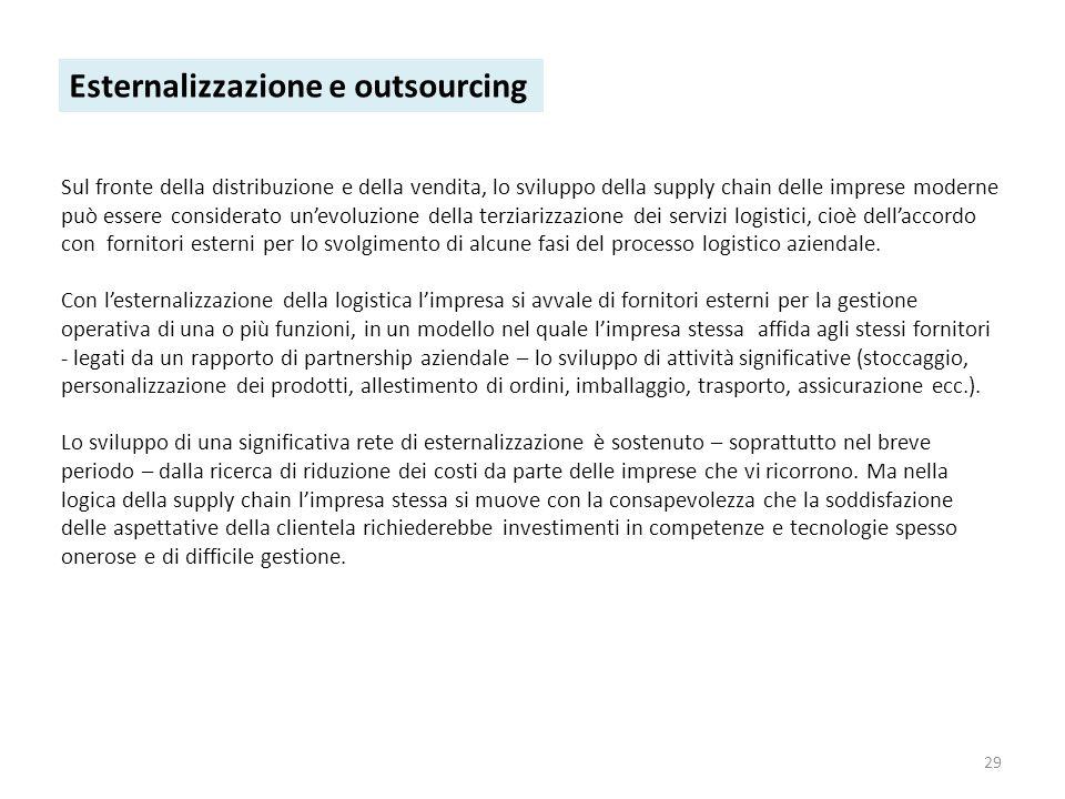Esternalizzazione e outsourcing