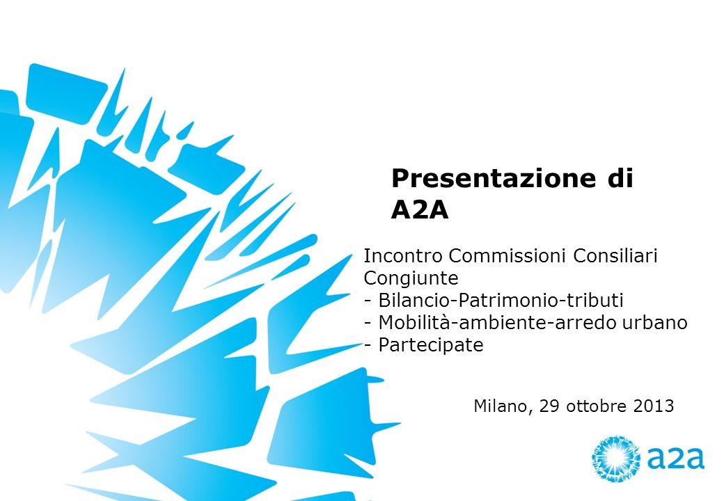Presentazione di A2A Incontro Commissioni Consiliari Congiunte