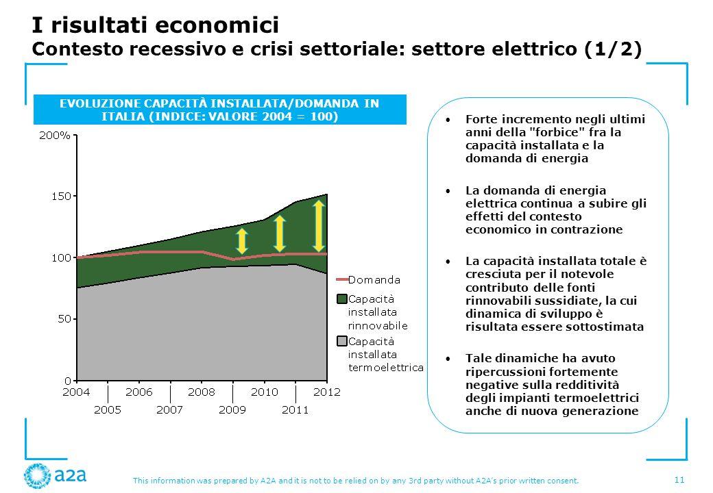 I risultati economici Contesto recessivo e crisi settoriale: settore elettrico (1/2)