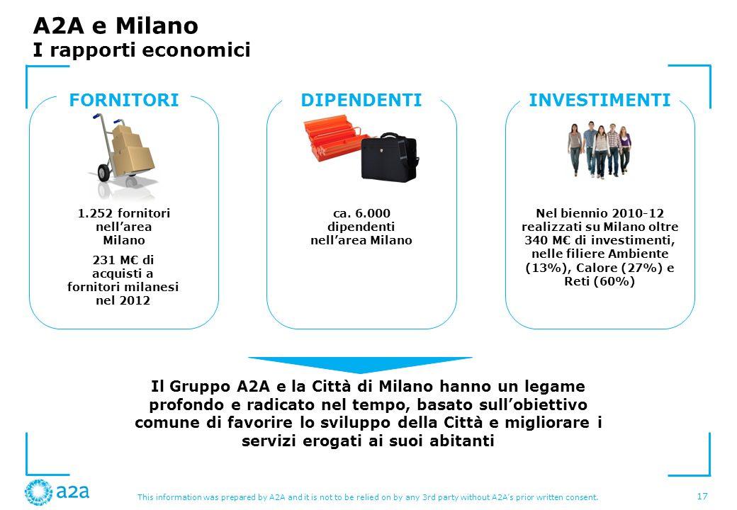 A2A e Milano I rapporti economici FORNITORI DIPENDENTI INVESTIMENTI