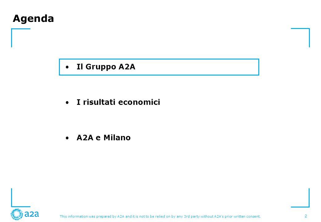 Agenda Il Gruppo A2A I risultati economici A2A e Milano