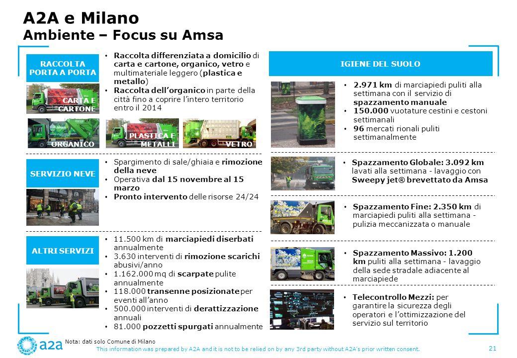 A2A e Milano Ambiente – Focus su Amsa
