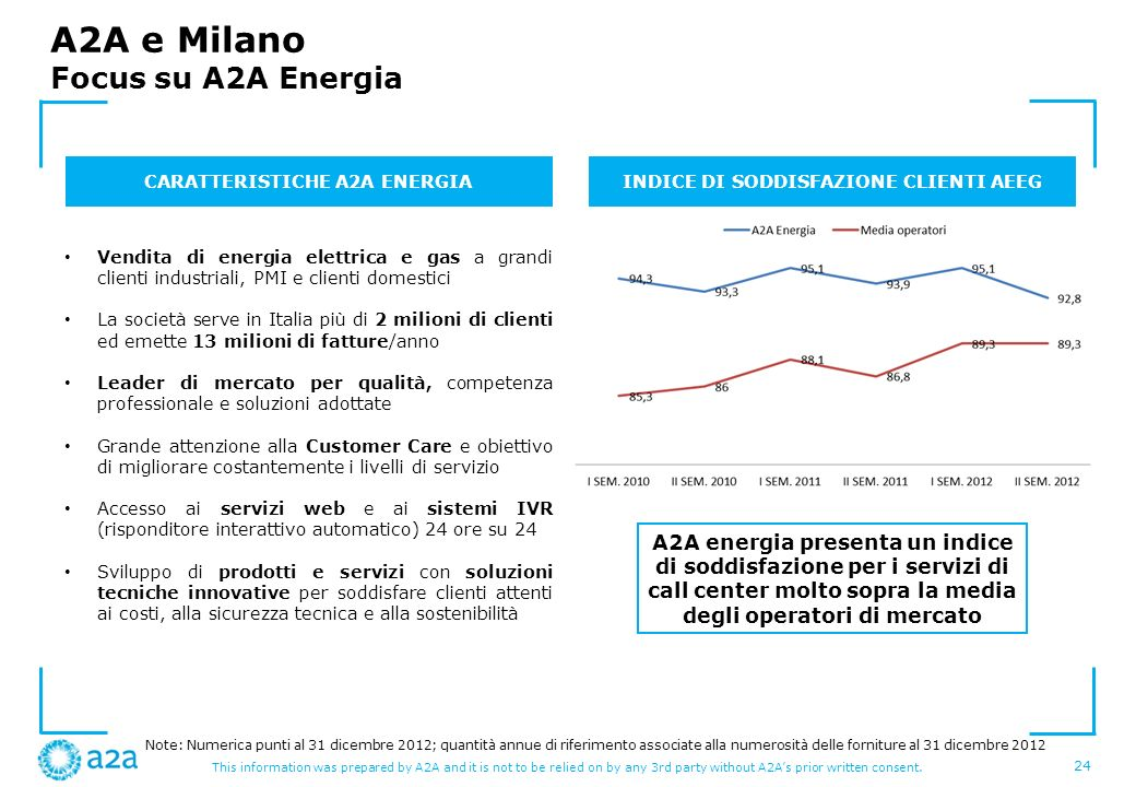 CARATTERISTICHE A2A ENERGIA INDICE DI SODDISFAZIONE CLIENTI AEEG
