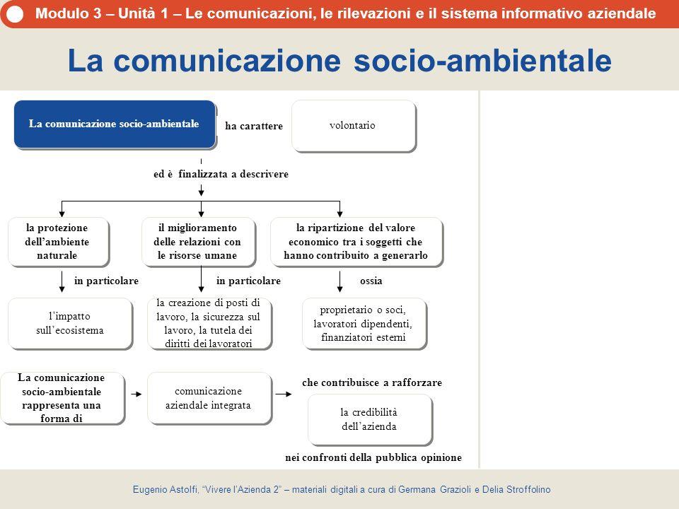 La comunicazione socio-ambientale