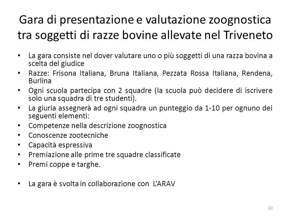 Gara di presentazione e valutazione zoognostica tra soggetti di razze bovine allevate nel Triveneto