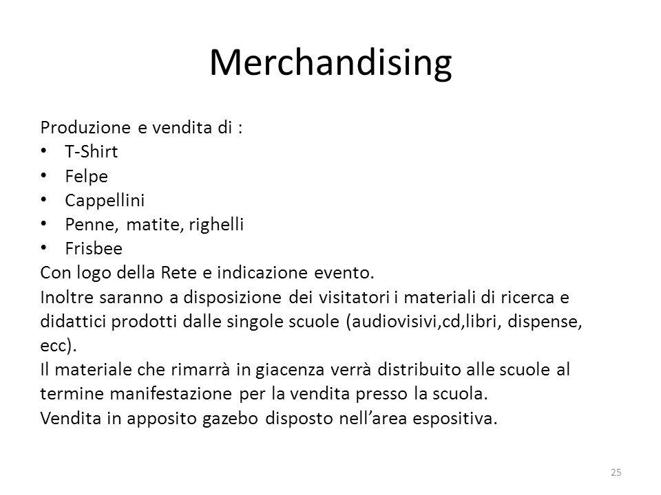 Merchandising Produzione e vendita di : T-Shirt Felpe Cappellini