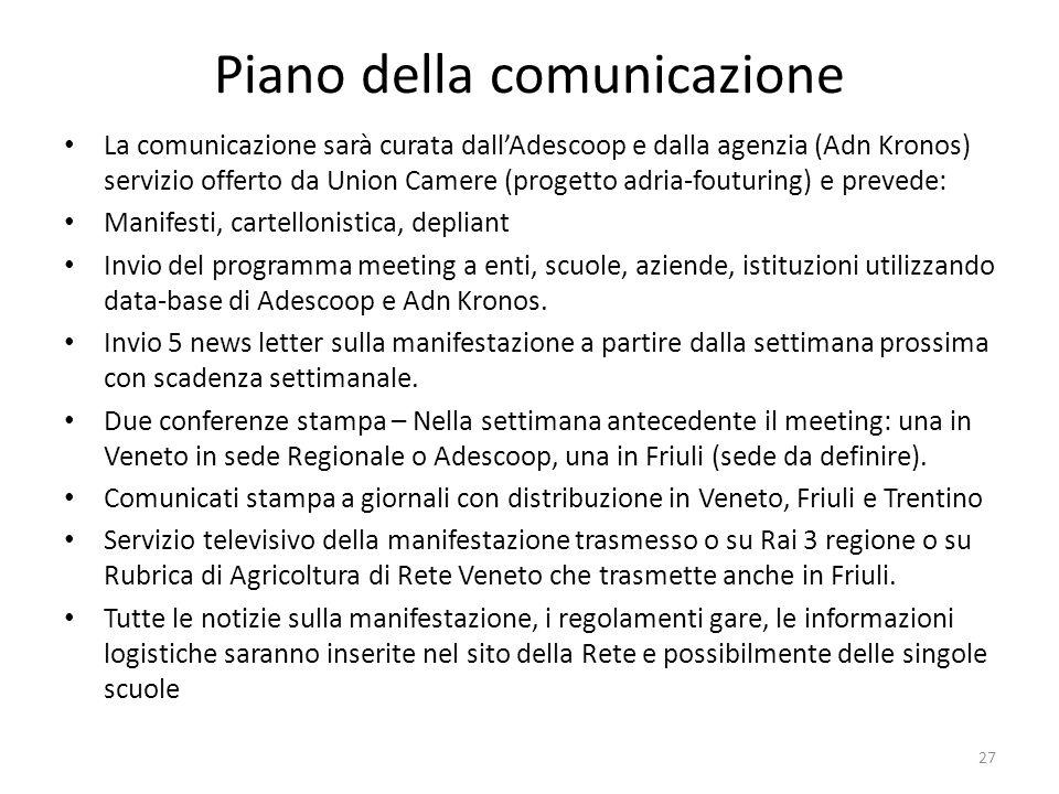 Piano della comunicazione