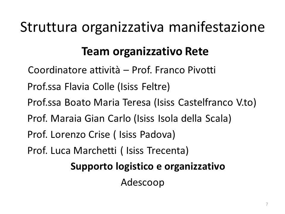 Struttura organizzativa manifestazione