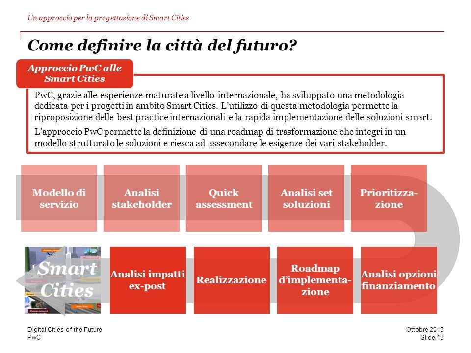 Come definire la città del futuro