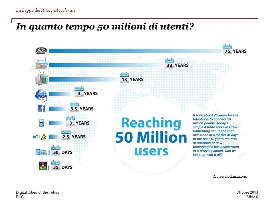 In quanto tempo 50 milioni di utenti