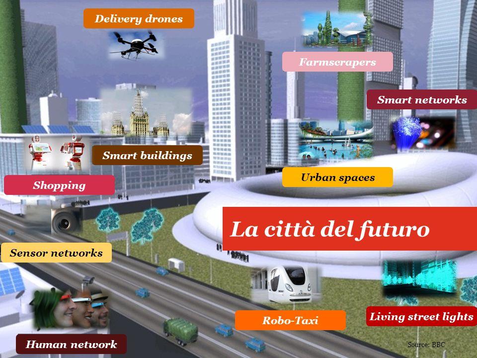 La città del futuro Farmscrapers