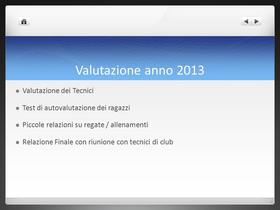 Valutazione anno 2013 Valutazione dei Tecnici