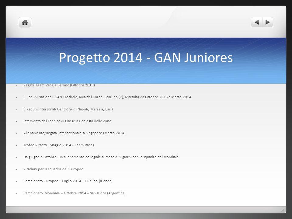 Progetto 2014 - GAN Juniores
