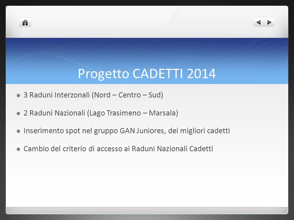 Progetto CADETTI 2014 3 Raduni Interzonali (Nord – Centro – Sud)