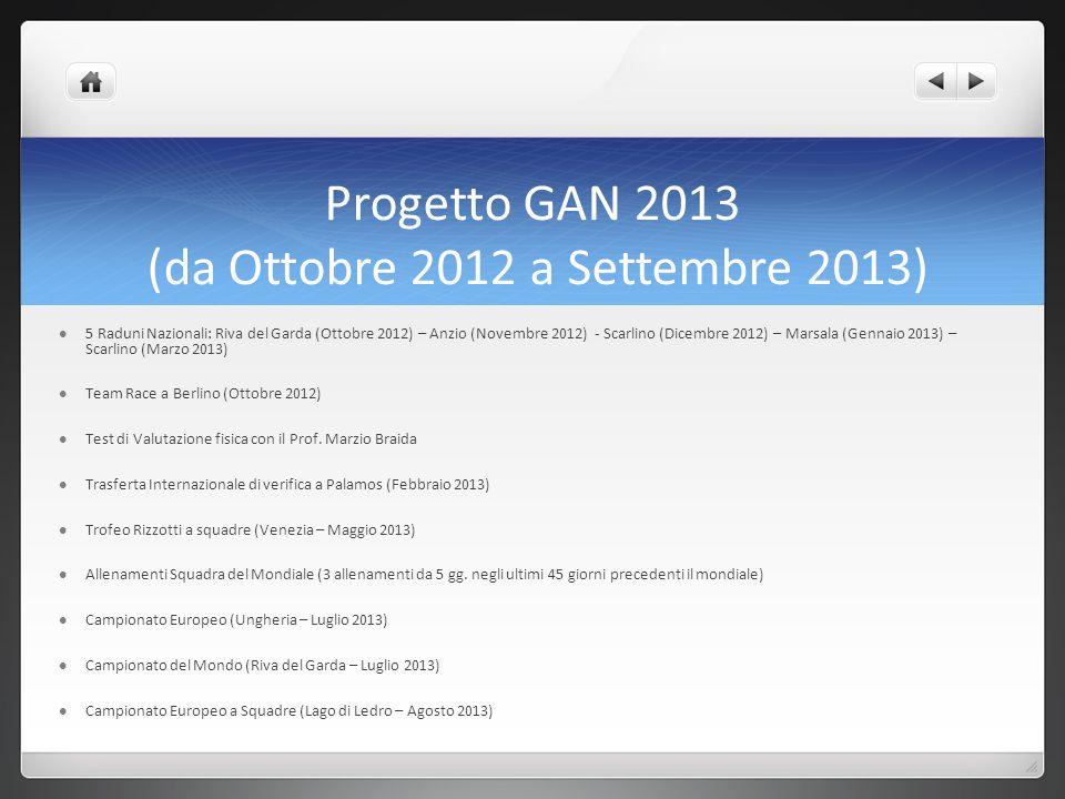 Progetto GAN 2013 (da Ottobre 2012 a Settembre 2013)
