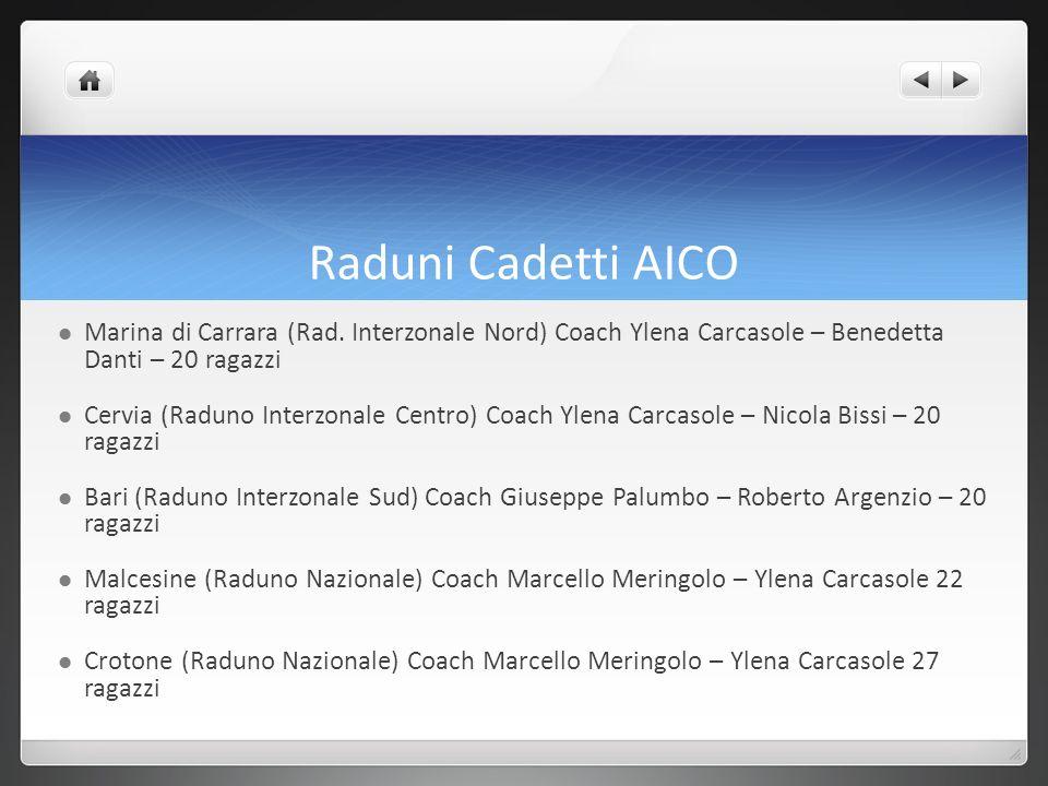 Raduni Cadetti AICOMarina di Carrara (Rad. Interzonale Nord) Coach Ylena Carcasole – Benedetta Danti – 20 ragazzi.