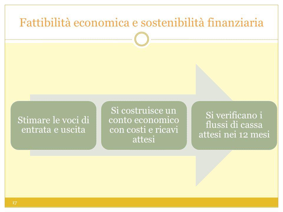 Fattibilità economica e sostenibilità finanziaria