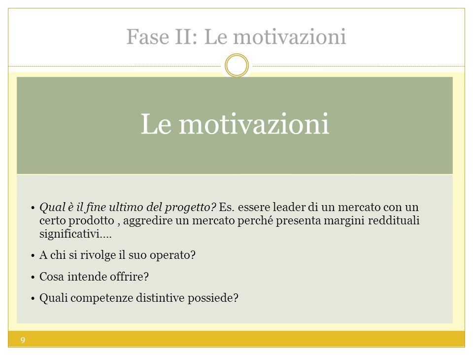 Fase II: Le motivazioni