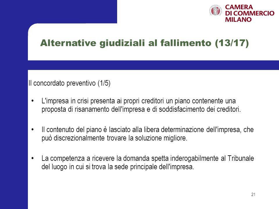 Alternative giudiziali al fallimento (13/17)