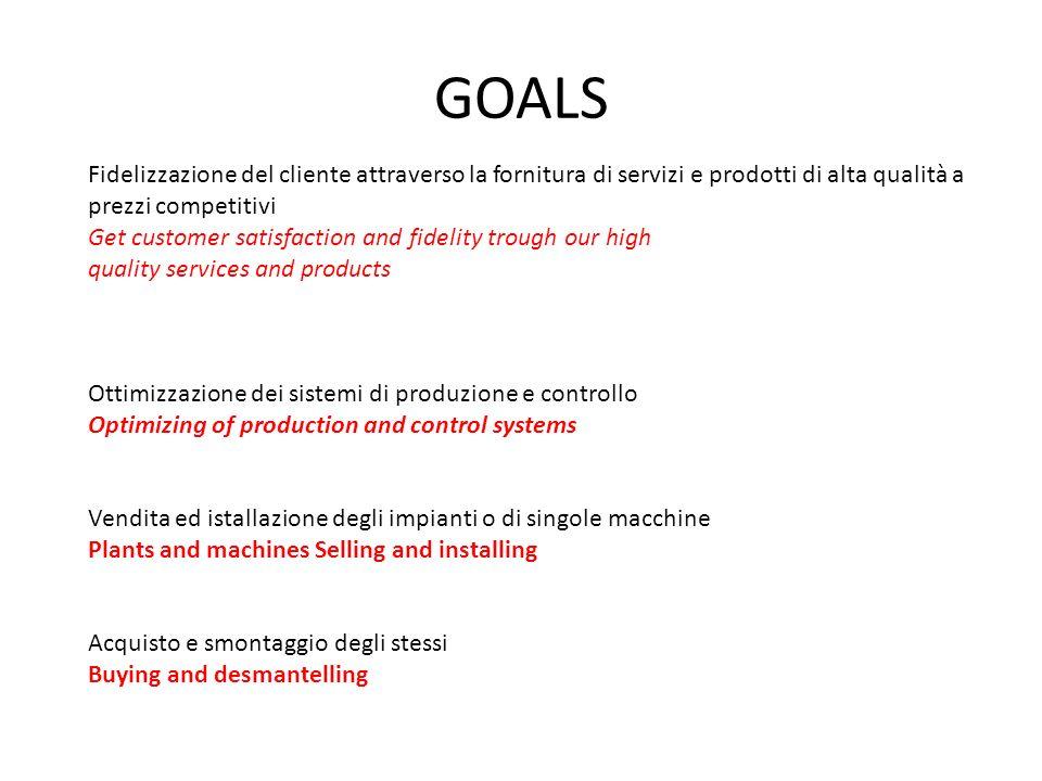 GOALS Fidelizzazione del cliente attraverso la fornitura di servizi e prodotti di alta qualità a prezzi competitivi.