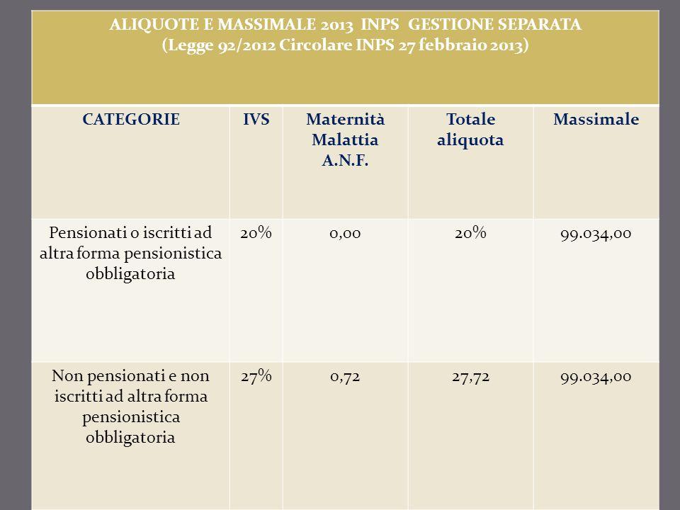 ALIQUOTE E MASSIMALE 2013 INPS GESTIONE SEPARATA