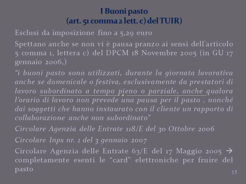 I Buoni pasto (art. 51 comma 2 lett. c) del TUIR)