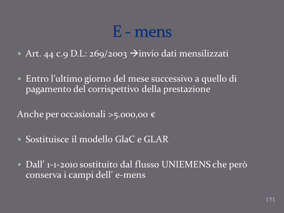 Art. 44 c.9 D.L: 269/2003 invio dati mensilizzati
