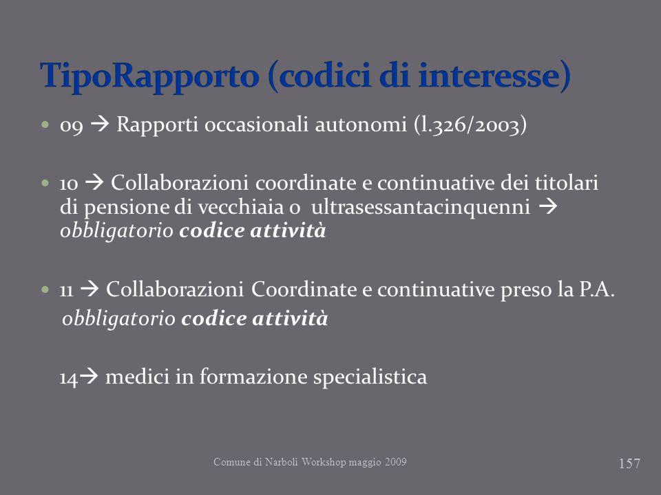 09  Rapporti occasionali autonomi (l.326/2003)