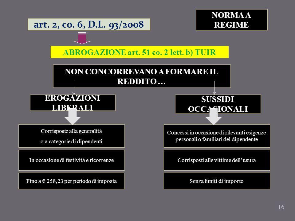art. 2, co. 6, D.L. 93/2008 NORMA A REGIME