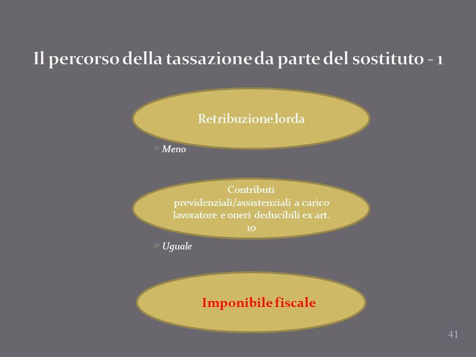 Il percorso della tassazione da parte del sostituto - 1