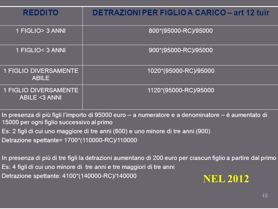 DETRAZIONI PER FIGLIO A CARICO – art 12 tuir