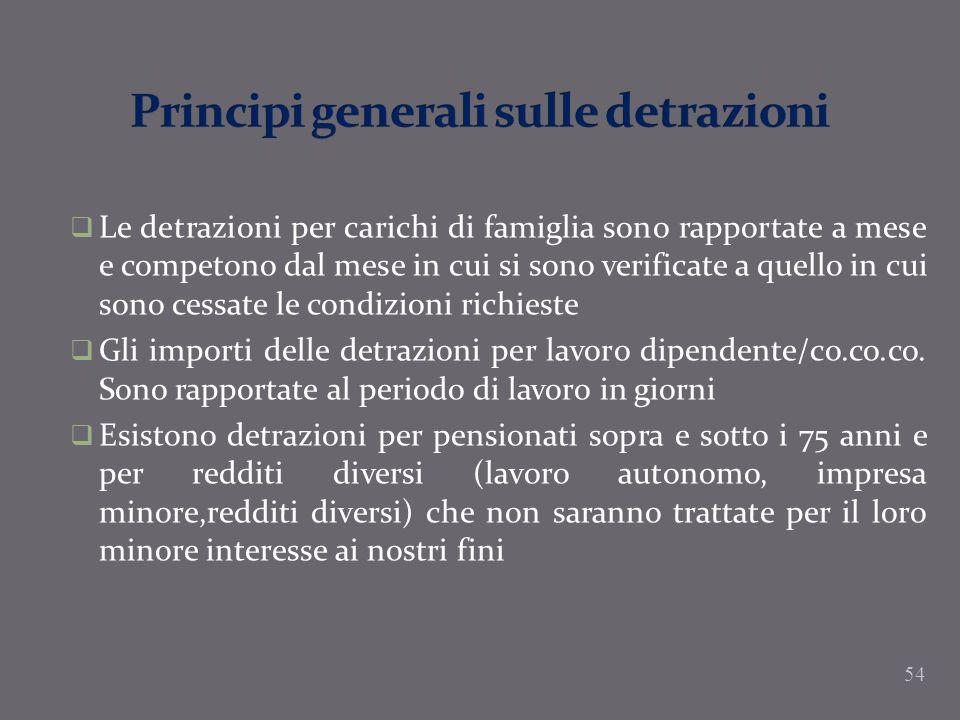 Principi generali sulle detrazioni