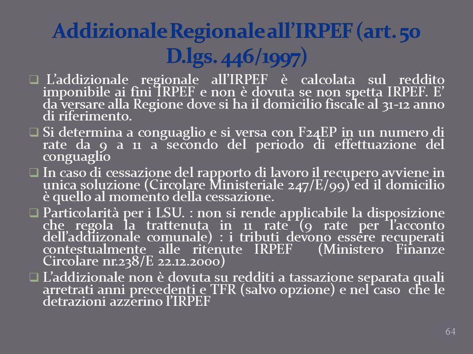 Addizionale Regionale all'IRPEF (art. 50 D.lgs. 446/1997)