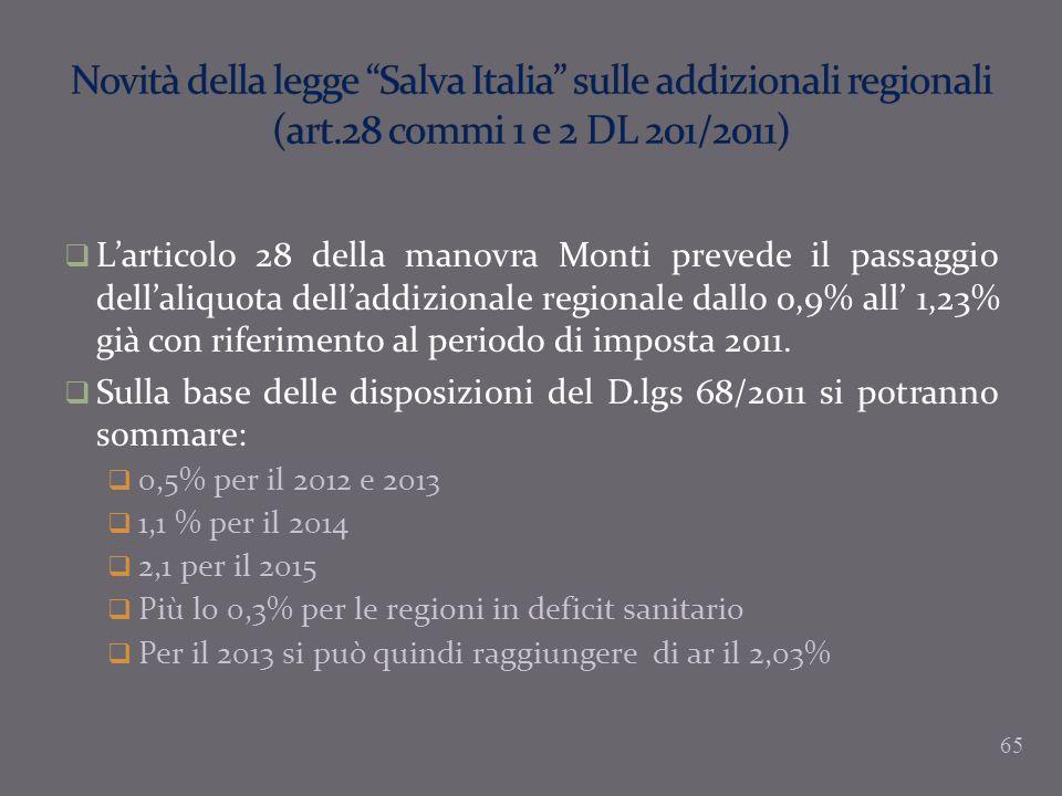 Novità della legge Salva Italia sulle addizionali regionali (art