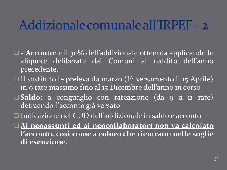 Addizionale comunale all'IRPEF - 2