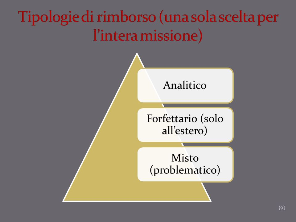 Tipologie di rimborso (una sola scelta per l'intera missione)