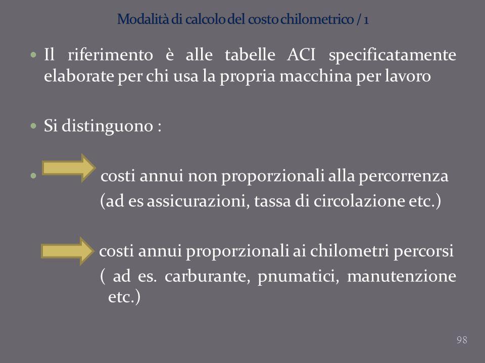 Modalità di calcolo del costo chilometrico / 1