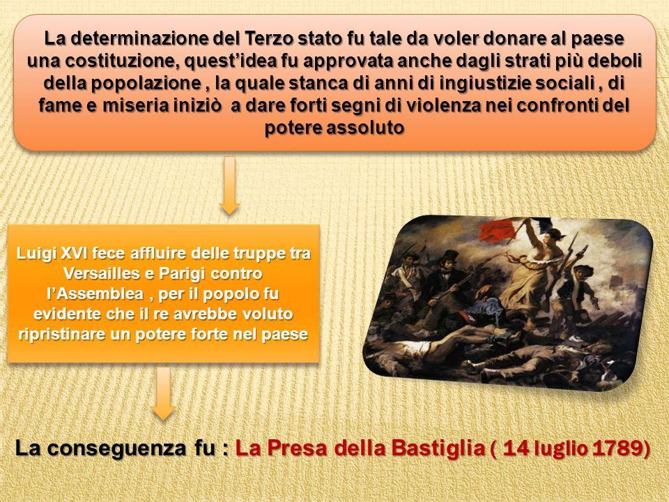 La conseguenza fu : La Presa della Bastiglia ( 14 luglio 1789)
