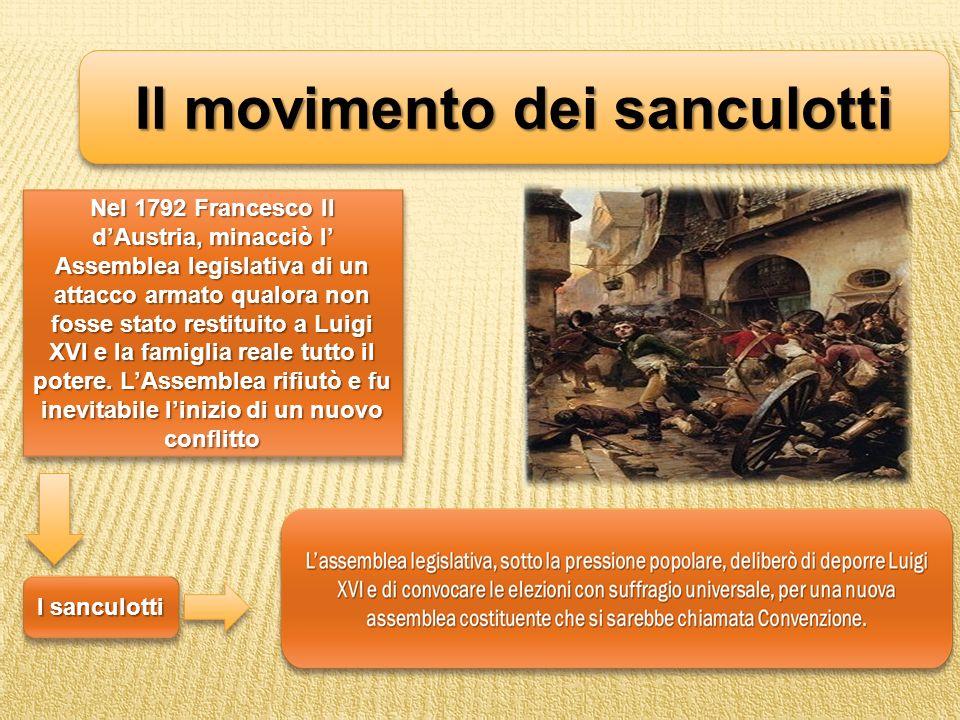 Il movimento dei sanculotti