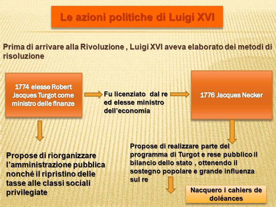 Le azioni politiche di Luigi XVI Nacquero i cahiers de doléances