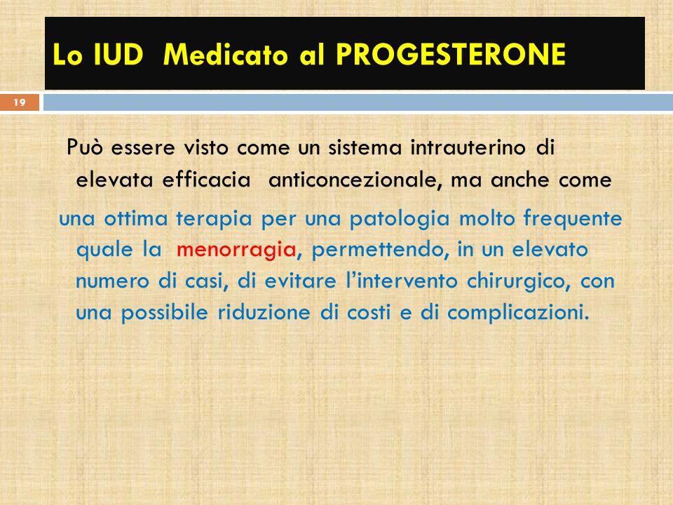 Lo IUD Medicato al PROGESTERONE