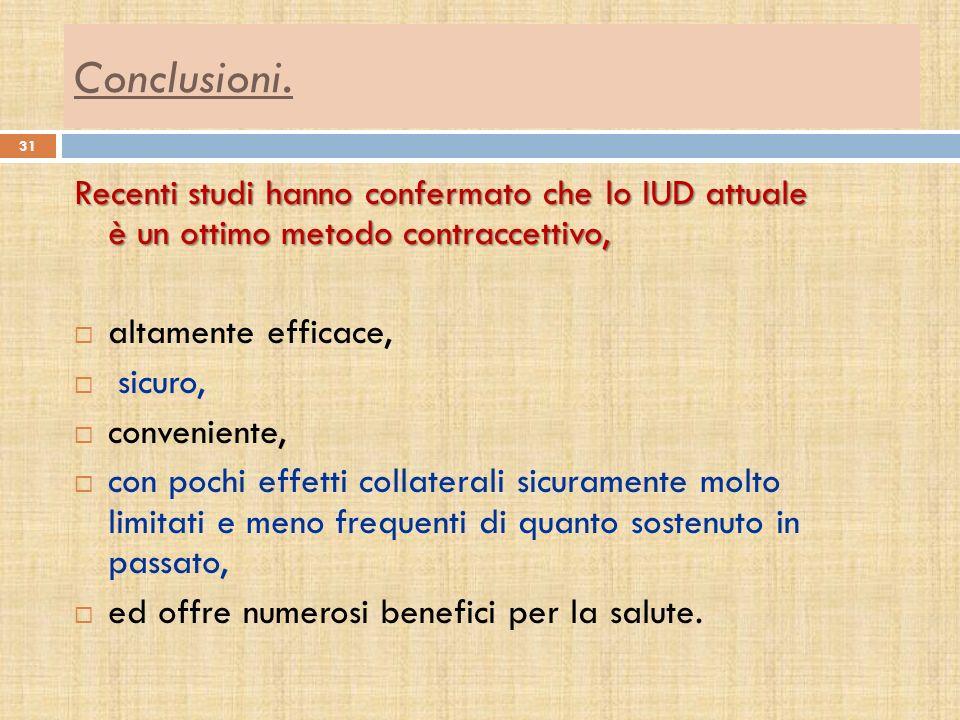 Conclusioni. Recenti studi hanno confermato che lo IUD attuale è un ottimo metodo contraccettivo, altamente efficace,