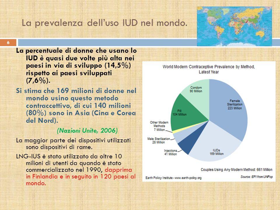 La prevalenza dell'uso IUD nel mondo.