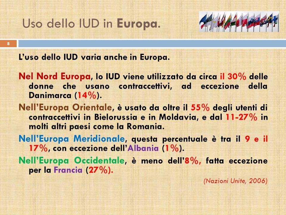 Uso dello IUD in Europa. L'uso dello IUD varia anche in Europa.