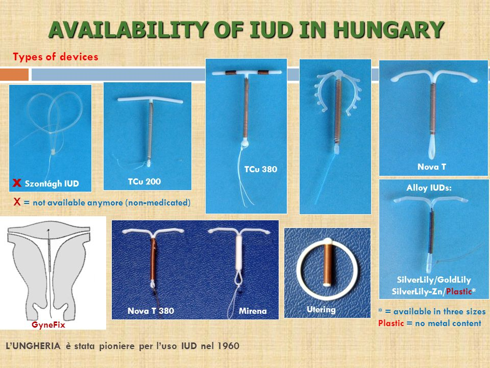 AVAILABILITY OF IUD IN HUNGARY